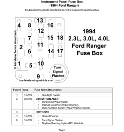 instrument panel fuse box 1994 ford ranger manualzz com [ 791 x 1024 Pixel ]