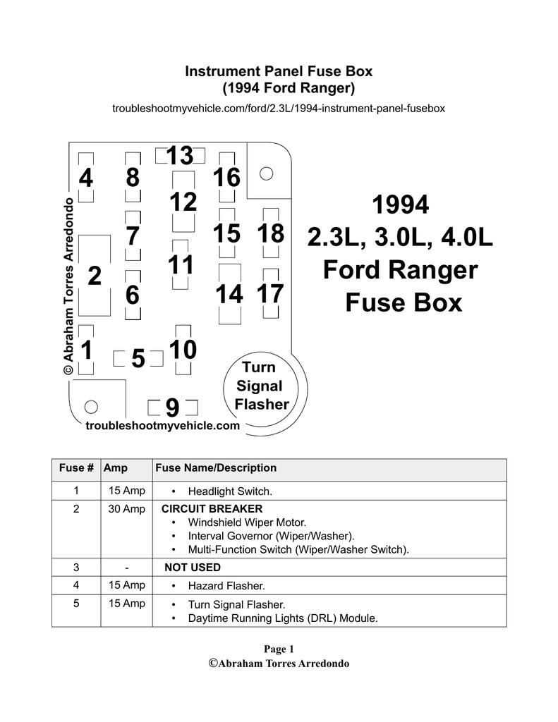 hight resolution of instrument panel fuse box 1994 ford ranger manualzz com
