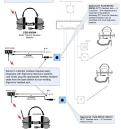 telex intercom wiring diagram on cable tv wiring diagram telex cb microphone wiring guide 73  [ 792 x 1024 Pixel ]