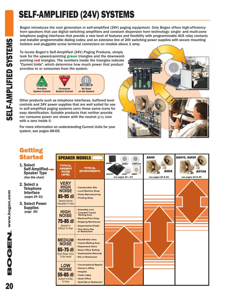 medium resolution of gallery of bogen speaker sah15 wiring diagram self amplified section manualzz com on