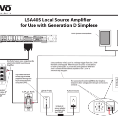 lsa40s local source amplifier for use with generation d simplese manualzz com [ 1024 x 797 Pixel ]