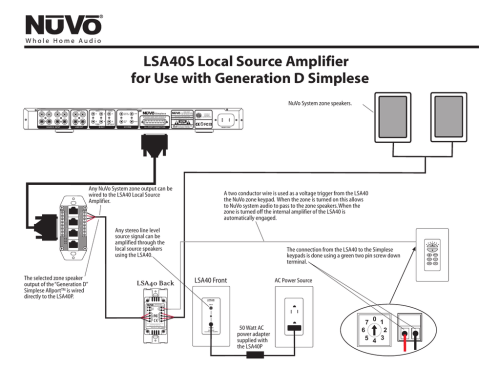 small resolution of lsa40s local source amplifier for use with generation d simplese manualzz com