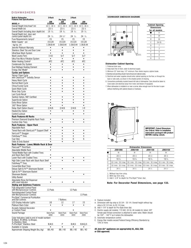 Dishwasher Opening Width : dishwasher, opening, width, DISHWASHERS, Manualzz