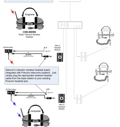 liberator wireless headset sample system diagram for firecom [ 792 x 1024 Pixel ]
