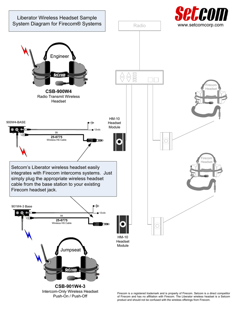 medium resolution of liberator wireless headset sample system diagram for firecom