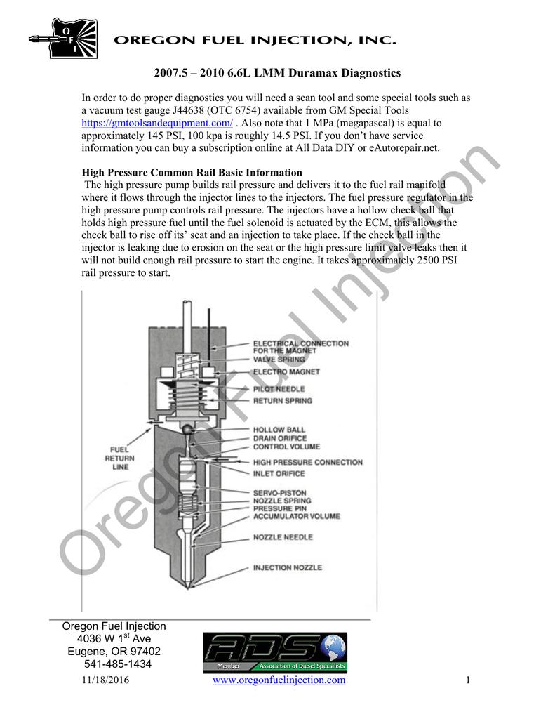 medium resolution of pdf 2007 5 2010 6 6l lmm duramax manualzz com technical support manual