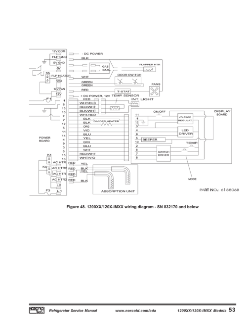 small resolution of figure 48 1200xx 120x imxx wiring diagram sn