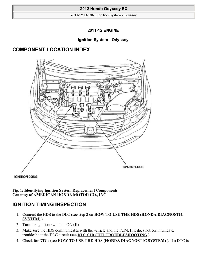 medium resolution of honda odyssey 1994 2016