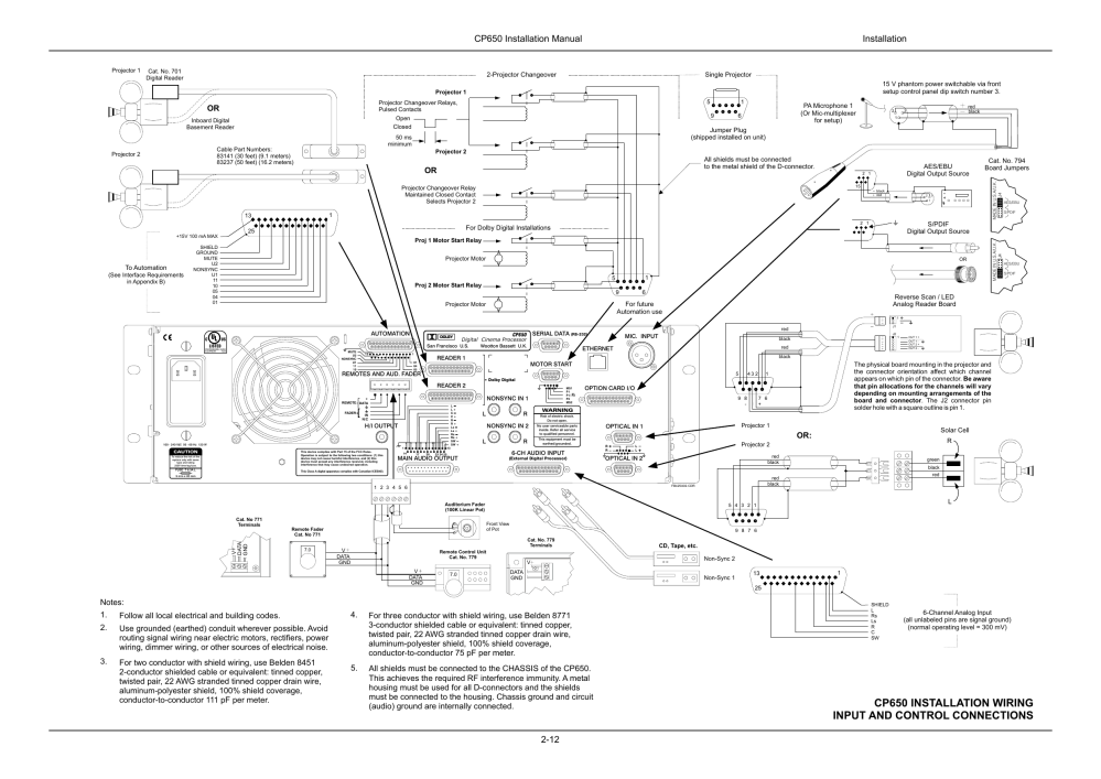 medium resolution of dolby cp 650 input output wiring diagram
