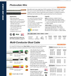 polar wire catalog wire and cable [ 1238 x 1613 Pixel ]