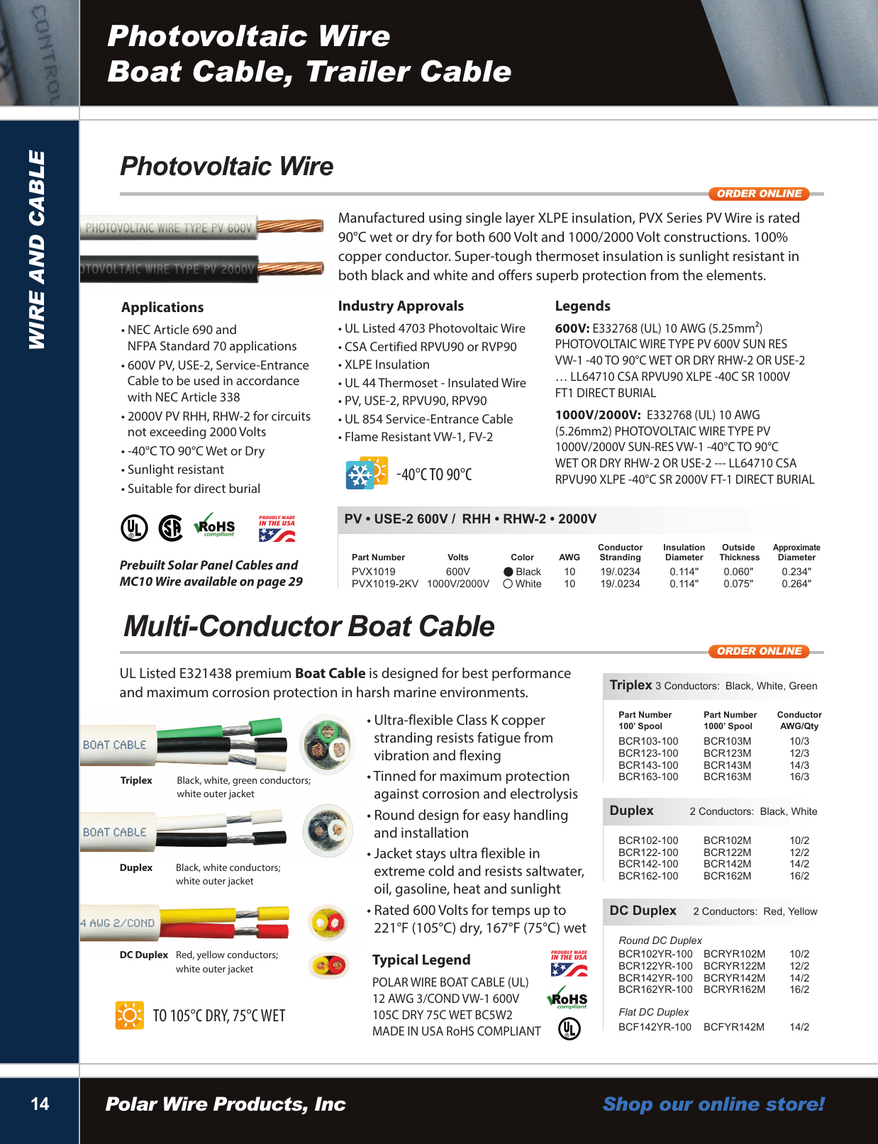 hight resolution of polar wire catalog wire and cable