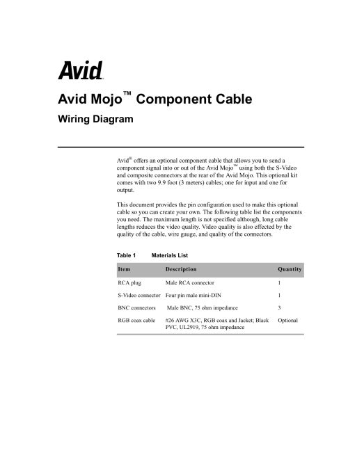 small resolution of composite to component wiring diagram