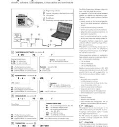 programming software for digital electronics [ 1241 x 1754 Pixel ]