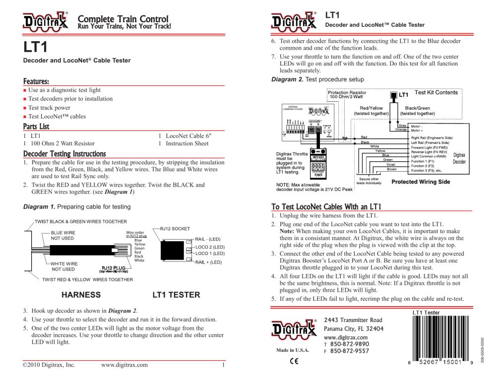 medium resolution of complete train control lt1 manualzz com empire builder digitrax wiring diagram