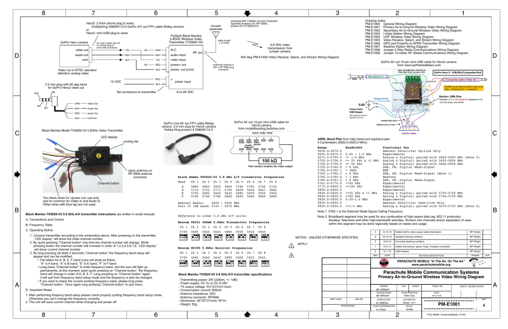 medium resolution of pm e1001 primary air to ground wireless video wiring diagram