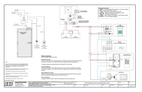 small resolution of low voltage wiring diagram door