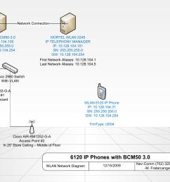 visio nortel wireless ip phone network diagram vsd nev comm [ 1651 x 1275 Pixel ]