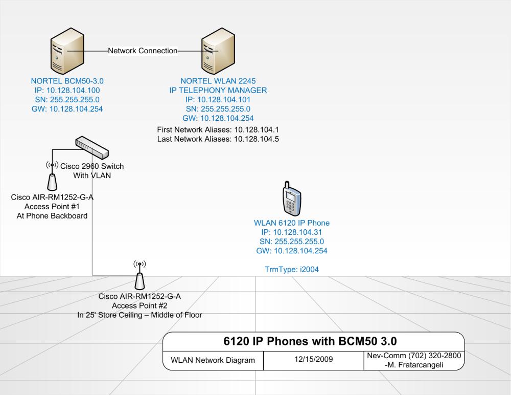 medium resolution of visio nortel wireless ip phone network diagram vsd nev comm