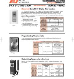 62 0238 1 tb6980 tb7980 zonepro thermostat necc [ 1425 x 1801 Pixel ]