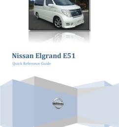 nissan elgrand e51 fuse box wiring librarynissan elgrand e51 fuse box [ 1241 x 1754 Pixel ]