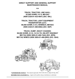 freightliner allison transmission wiring schematic on asaalt weapon systems handbook 2016 on army tm 9 2320 302 34 air force to 36a12 1c  [ 1275 x 1651 Pixel ]