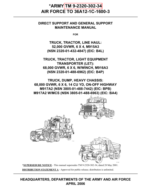 small resolution of  freightliner allison transmission wiring schematic on asaalt weapon systems handbook 2016 on army tm 9 2320 302 34 air force to 36a12 1c