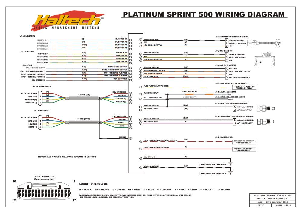 medium resolution of haltech wiring diagram wiring diagram hetplatinum sprint 500 wiring diagram manualzz com haltech ps1000 wiring diagram