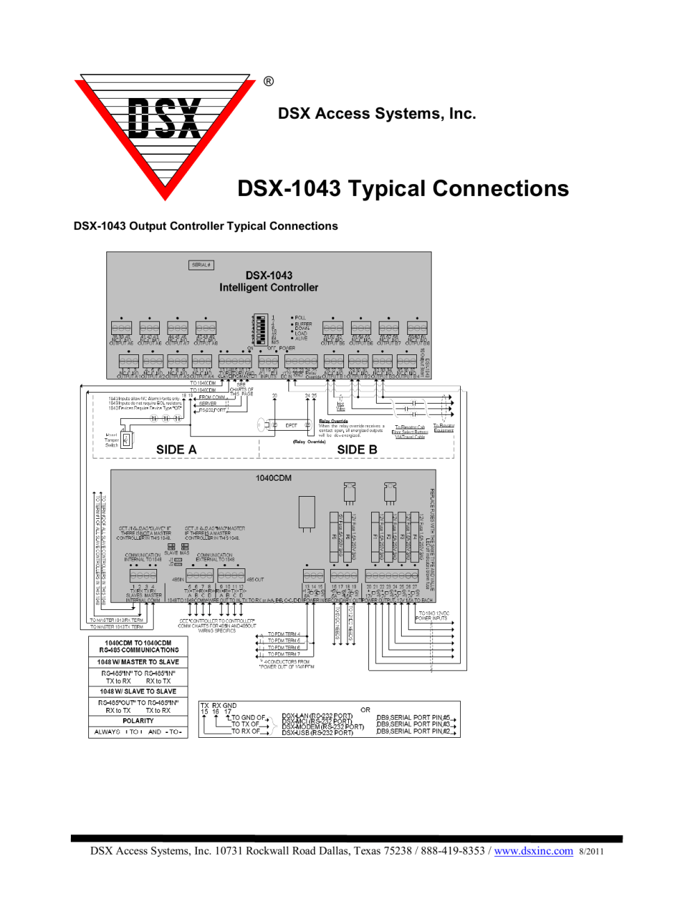 medium resolution of dsx 1048 wiring diagram wiring diagram paperdsx 1048 wiring diagram wiring library dsx 1043 typical connections