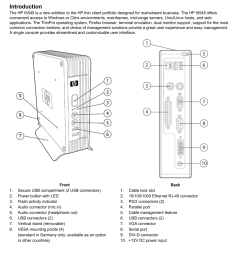 hp ps2 to usb wire diagram [ 1225 x 1746 Pixel ]