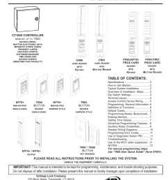 ct1000 allegion manualzz com locknetics ct 1000 wiring diagram  [ 1200 x 1651 Pixel ]