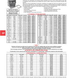 acs catalog 2016 indb pilot supplies and aircraft parts from manualzz com [ 1275 x 1651 Pixel ]