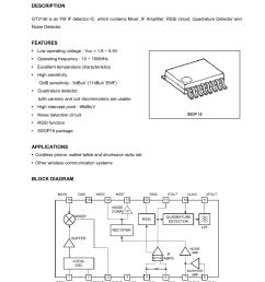 description features applications block diagram [ 1241 x 1754 Pixel ]
