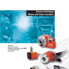 Kubler Encoder Wiring Diagram 96 Honda Civic Stereo Sensor Technology Rotary And Linear Encoders Manualzz Com