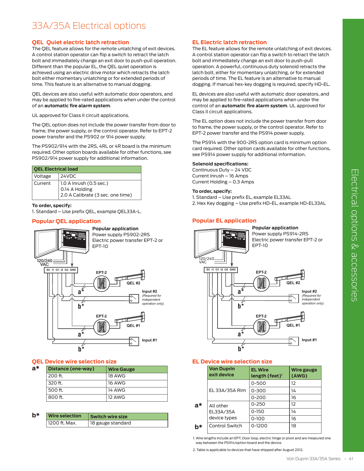 hight resolution of ps902 power supply wiring diagram