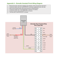 appendix b zimmatic branded pivots wiring diagram manualzz com zimmatic wiring diagram zimmatic wiring diagram [ 1275 x 1651 Pixel ]