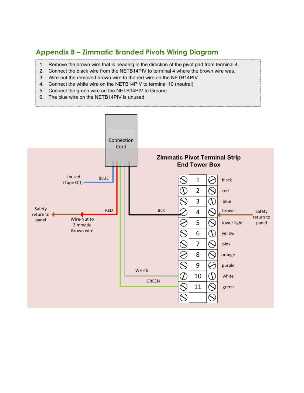 medium resolution of appendix b zimmatic branded pivots wiring diagram manualzz com zimmatic wiring diagram zimmatic wiring diagram