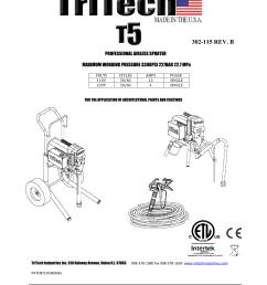 t5 sprayer manual tritech industries [ 1275 x 1651 Pixel ]