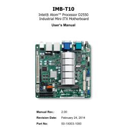 imb t10 mini itx embedded motherboard [ 876 x 1240 Pixel ]