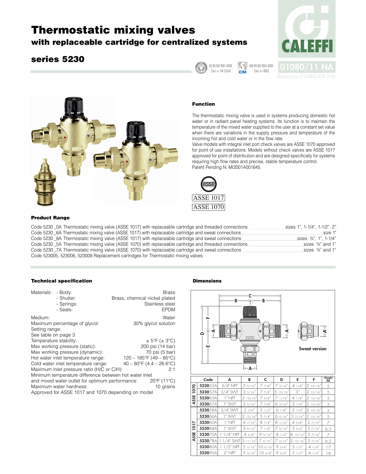 hight resolution of thermostatic mixing valves