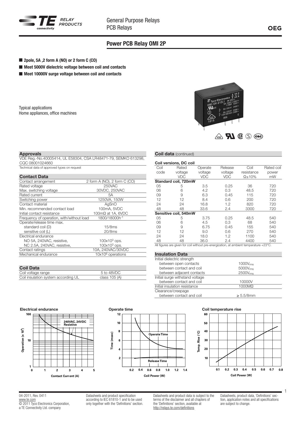 hight resolution of omi 2 pole series relay data sheet e nglish