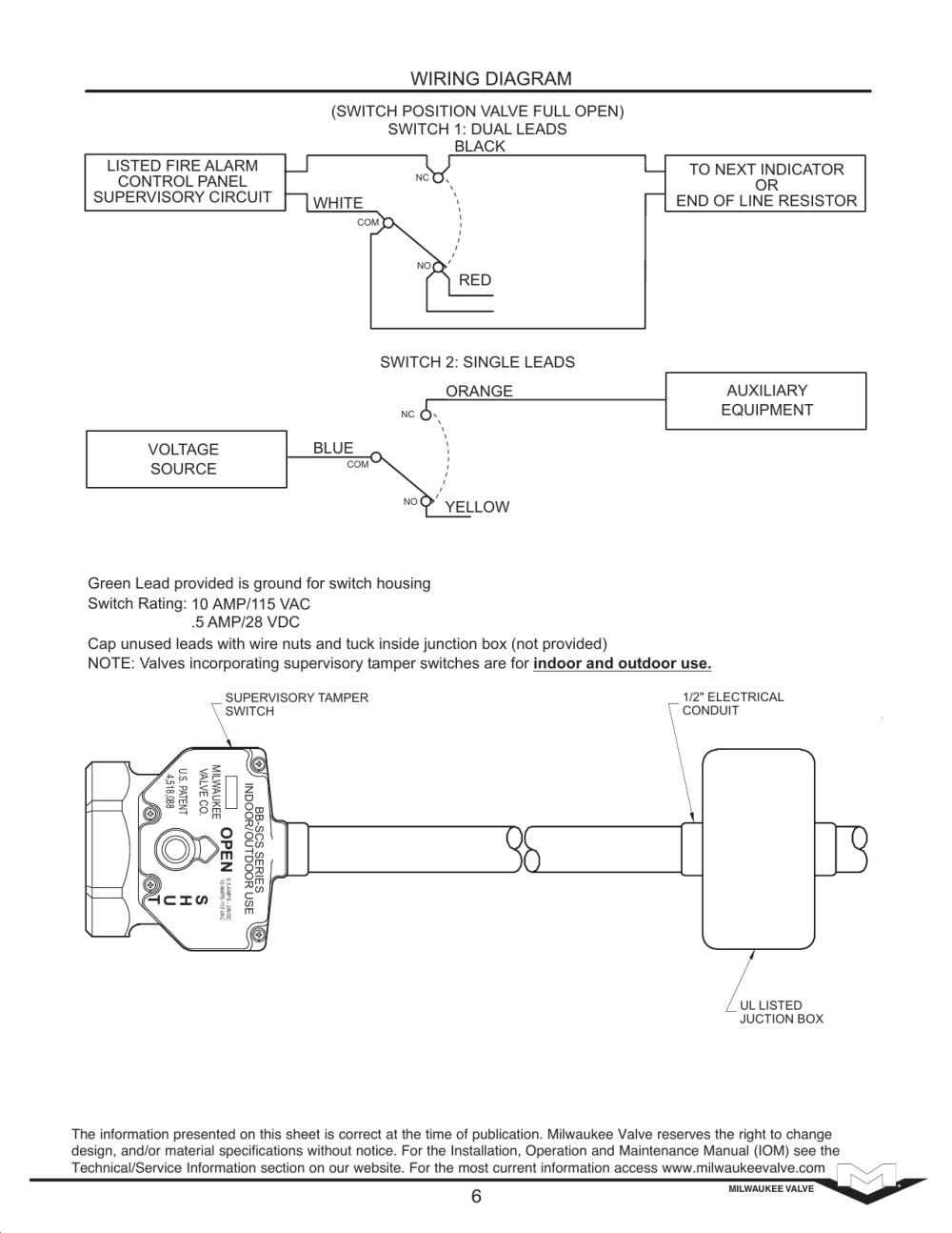 medium resolution of butterball wiring diagram manualzz combutterball wiring diagram
