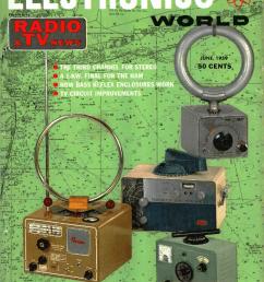 s ie e american radio history [ 1267 x 1671 Pixel ]