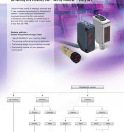 omron photoelectric sensor wiring diagram [ 1240 x 1755 Pixel ]