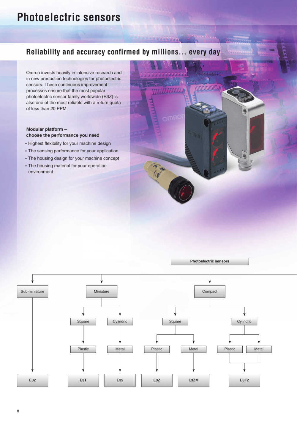 medium resolution of omron photoelectric sensor wiring diagram