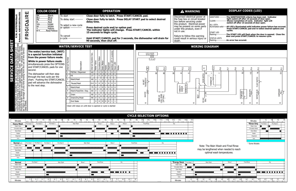 medium resolution of frigidaire ffcd2418uw wiring diagram installation instructions