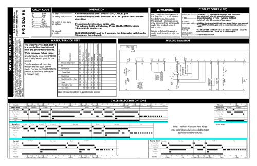 small resolution of frigidaire ffcd2418uw wiring diagram installation instructions