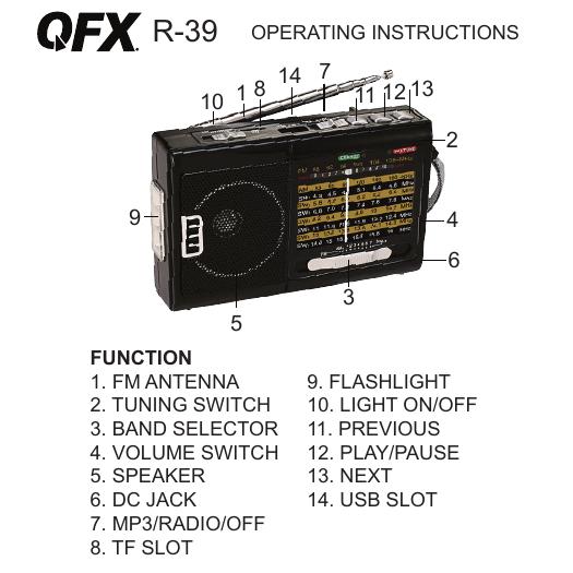 QFX R-39 AM/FM/SW1-7 10 BAND RADIO Manuel utilisateur