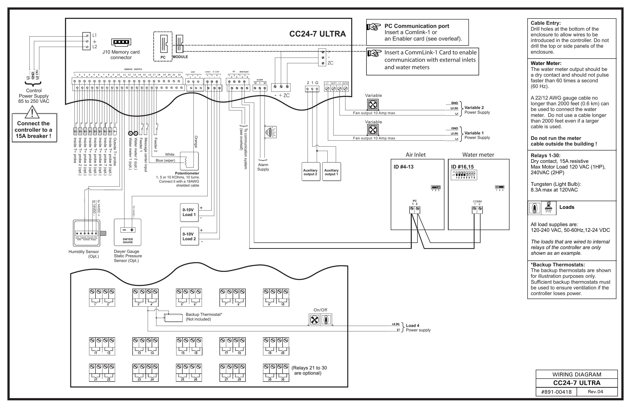 Munters 891-00418 SCH CC24-7 ULTRA EN Product information