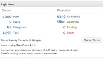 3 000 posts milestone