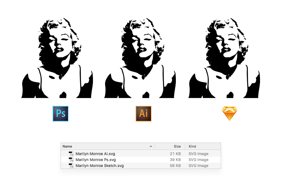 Should You Use Photoshop, Illustrator or Sketch to Draw